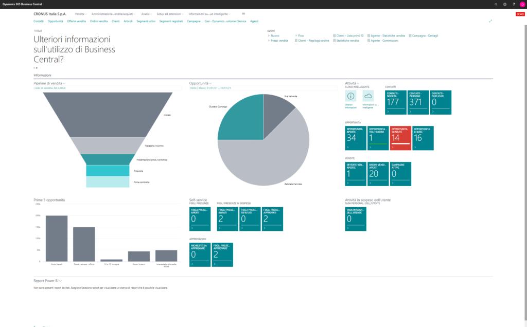 Dashboard del software di gestione aziendale Microsoft Dynamics 365 Business Central.